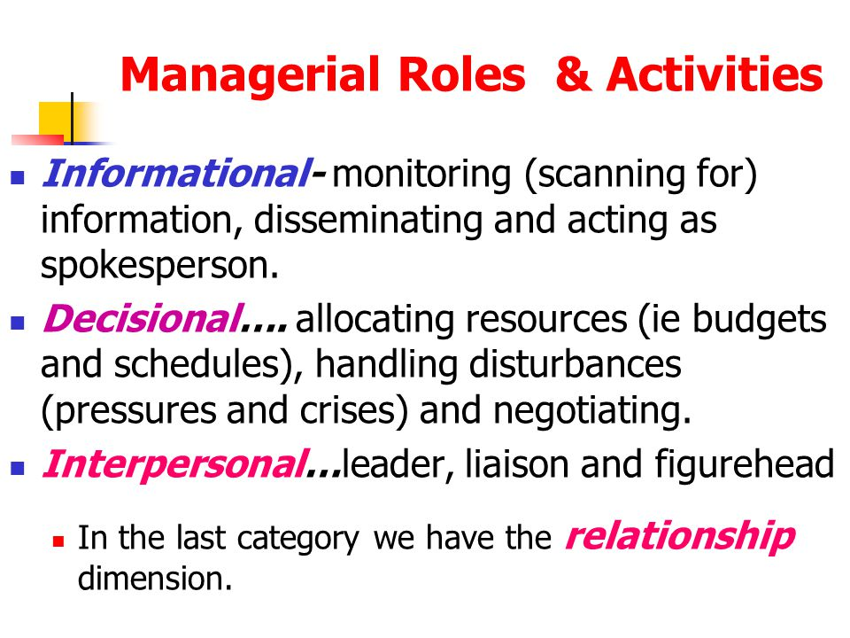 Managerial Roles & Activities