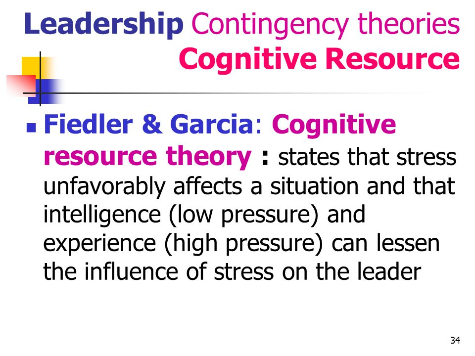Leadership Contingency theories Cognitive Resource