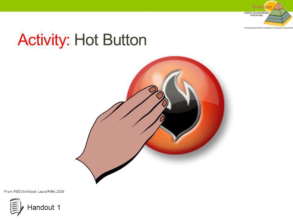 Activity: Hot Button Handout 1