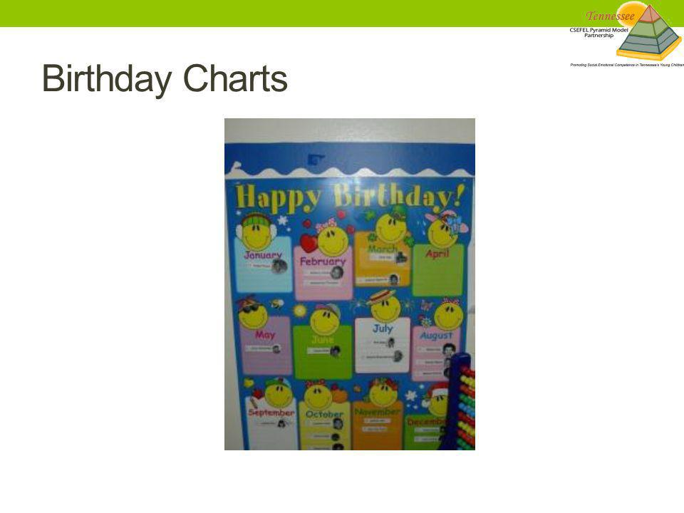 Birthday Charts This chart connects the teacher to each individual child as well as each child to the classroom as a whole by celebrating birthdays.