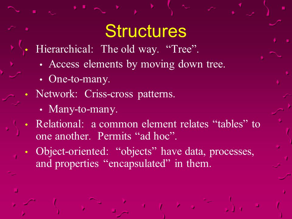 Structures Hierarchical: The old way. Tree .