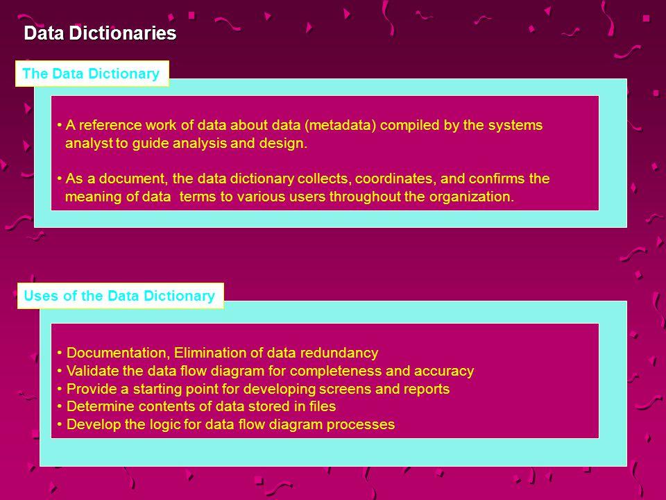 Data Dictionaries The Data Dictionary