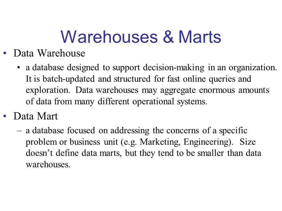 Warehouses & Marts Data Warehouse Data Mart