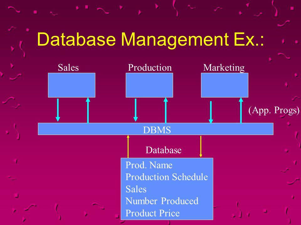 Database Management Ex.: