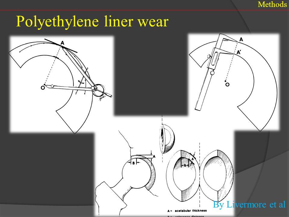 Polyethylene liner wear