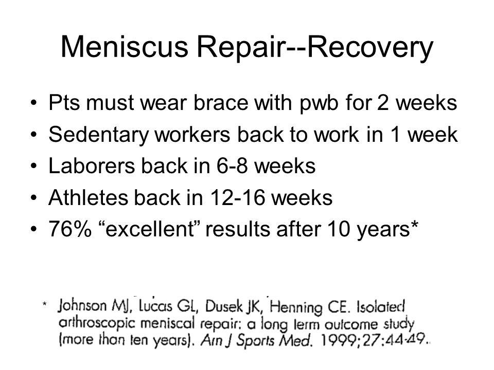 Meniscus Repair--Recovery