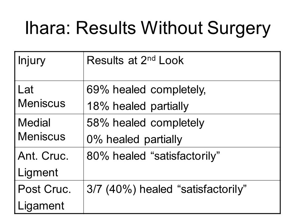 Ihara: Results Without Surgery