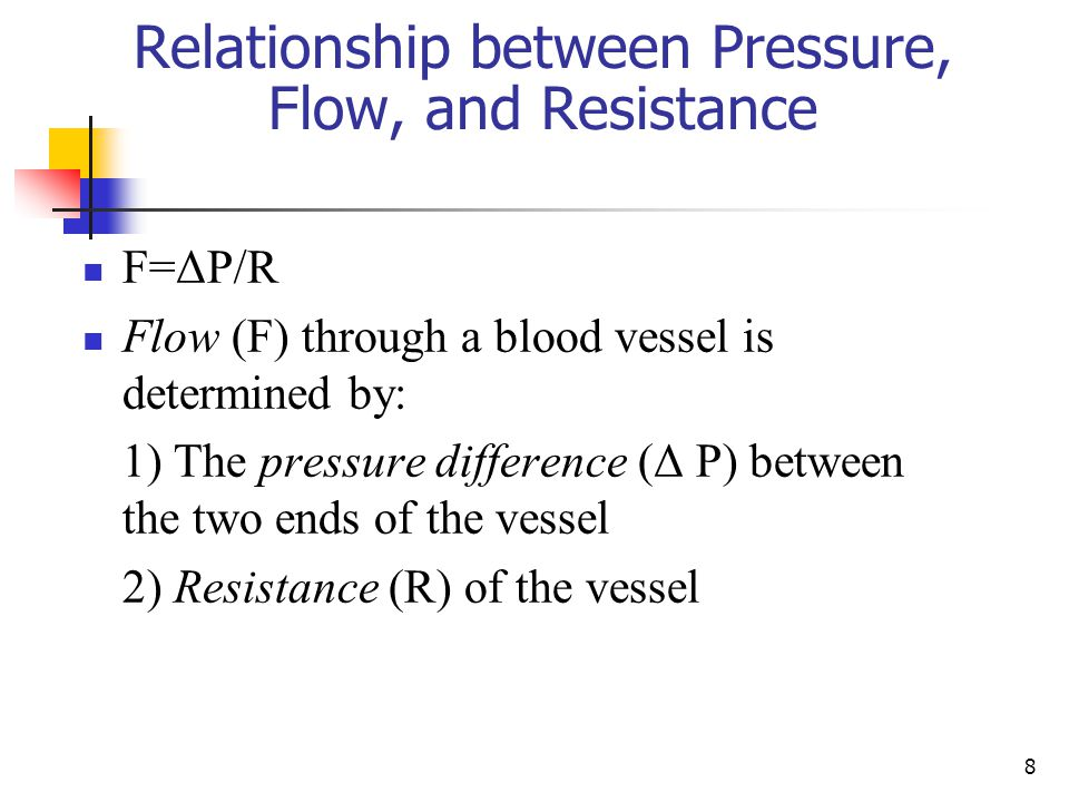 Relationship between Pressure, Flow, and Resistance