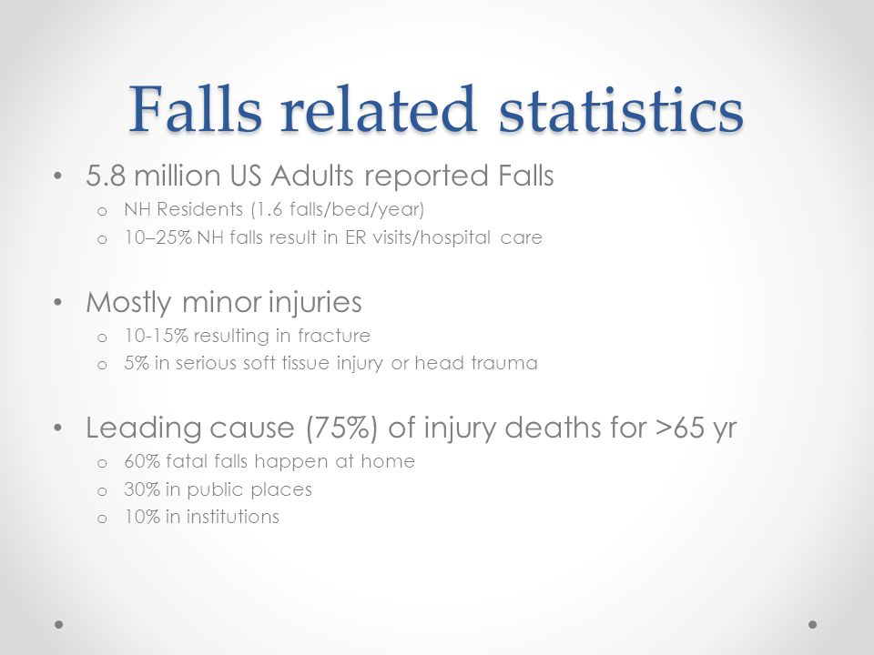 Falls related statistics
