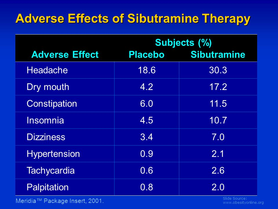 Adverse Effects of Sibutramine Therapy