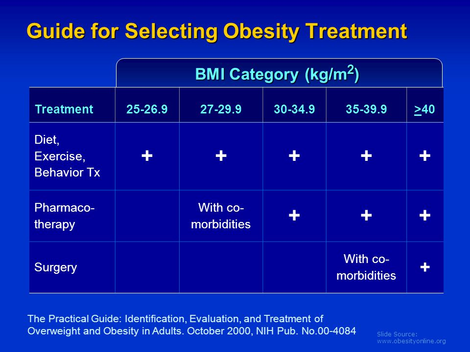 Guide for Selecting Obesity Treatment