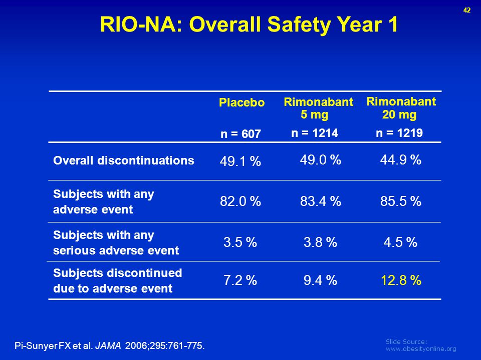 RIO-NA: Overall Safety Year 1