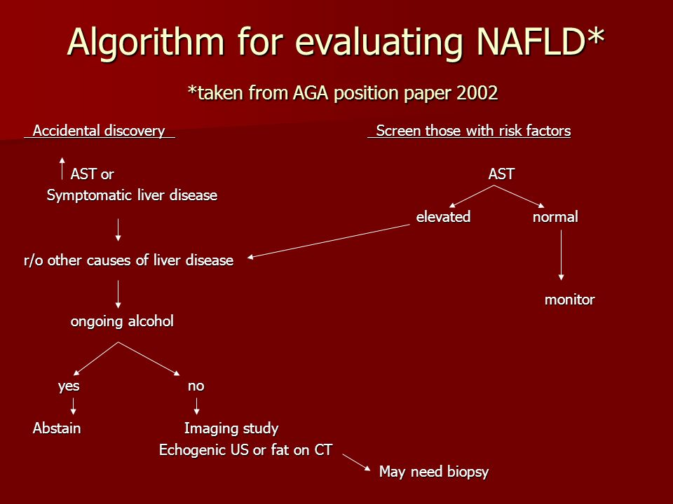 Algorithm for evaluating NAFLD* *taken from AGA position paper 2002