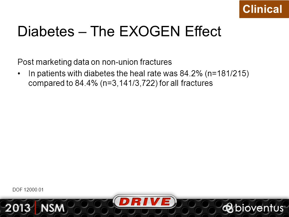 Diabetes – The EXOGEN Effect