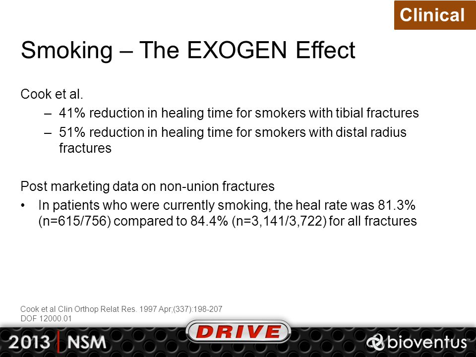 Smoking – The EXOGEN Effect