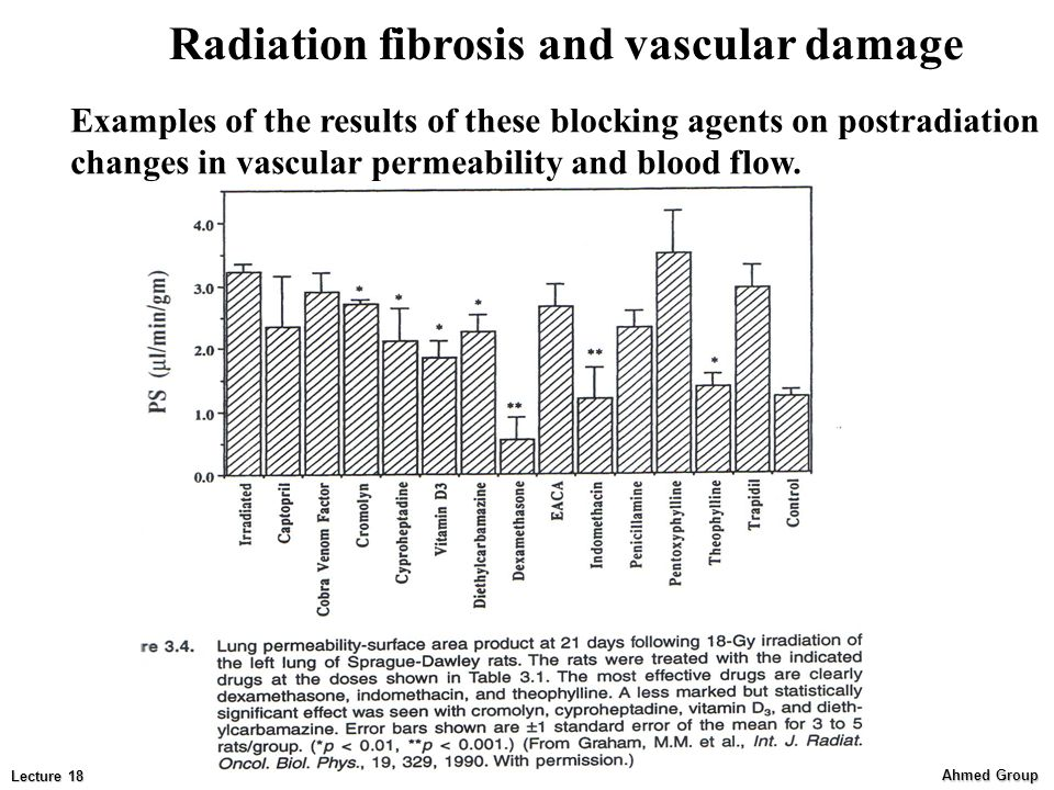 Radiation fibrosis and vascular damage