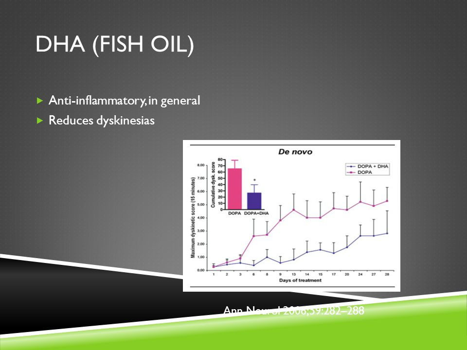 DHA (FISH OIL) Anti-inflammatory, in general Reduces dyskinesias