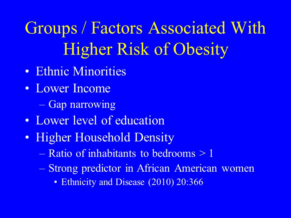 Groups / Factors Associated With Higher Risk of Obesity