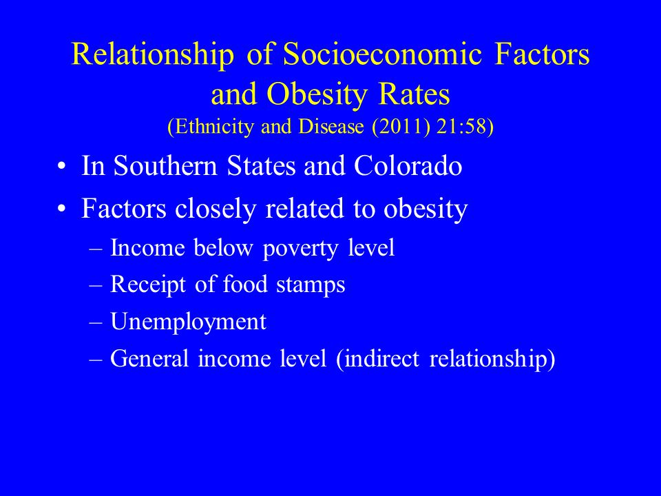 Relationship of Socioeconomic Factors and Obesity Rates (Ethnicity and Disease (2011) 21:58)