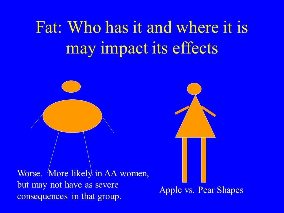 Fat: Who has it and where it is may impact its effects