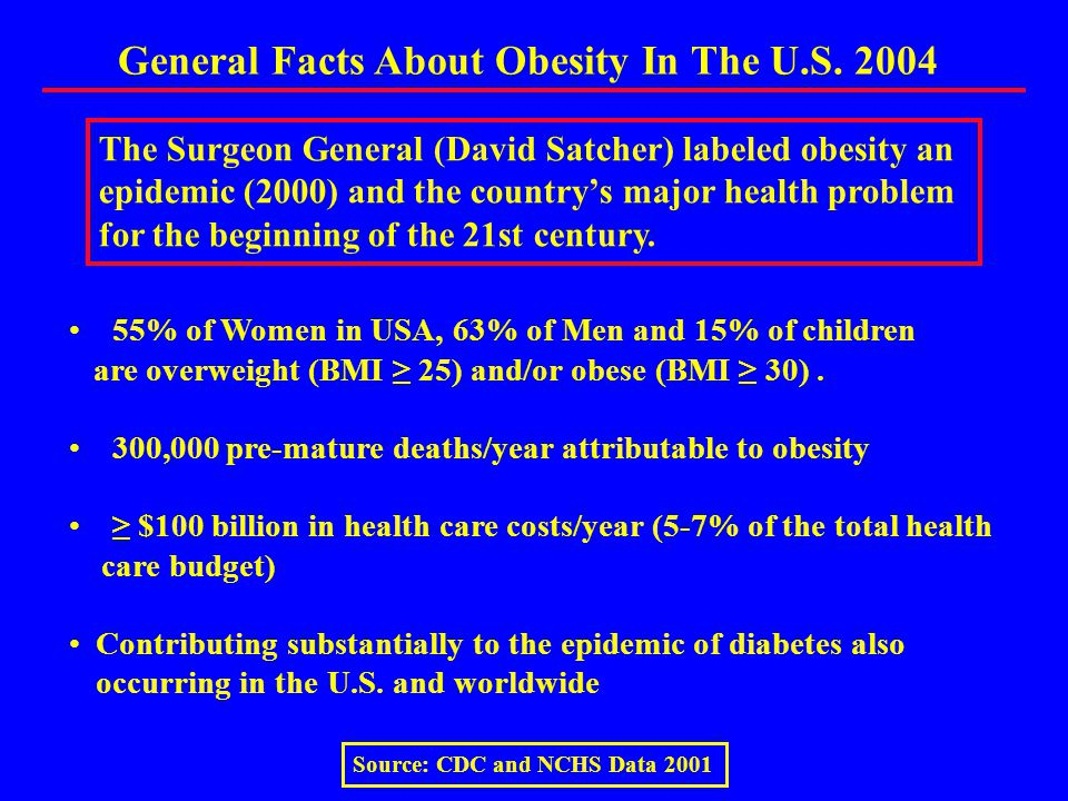 General Facts About Obesity In The U.S. 2004