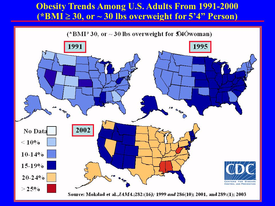 Obesity Trends Among U. S. Adults From 1991-2000 (