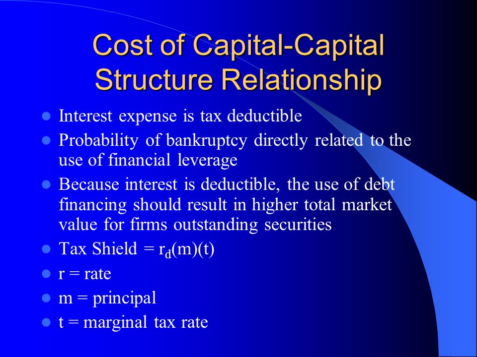 Cost of Capital-Capital Structure Relationship