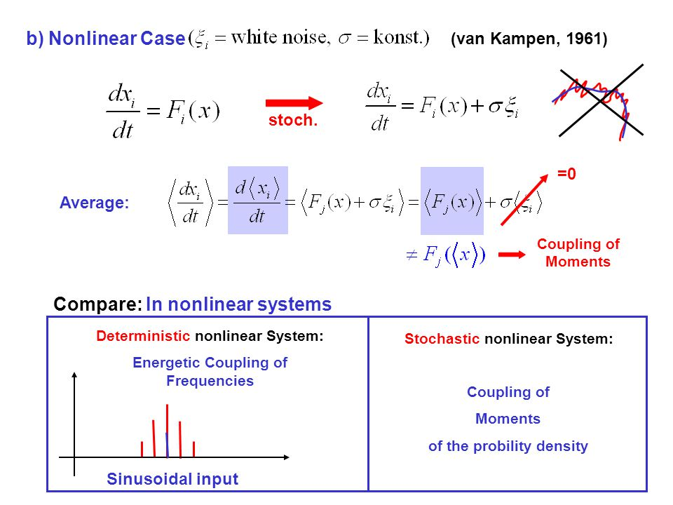 Compare: In nonlinear systems