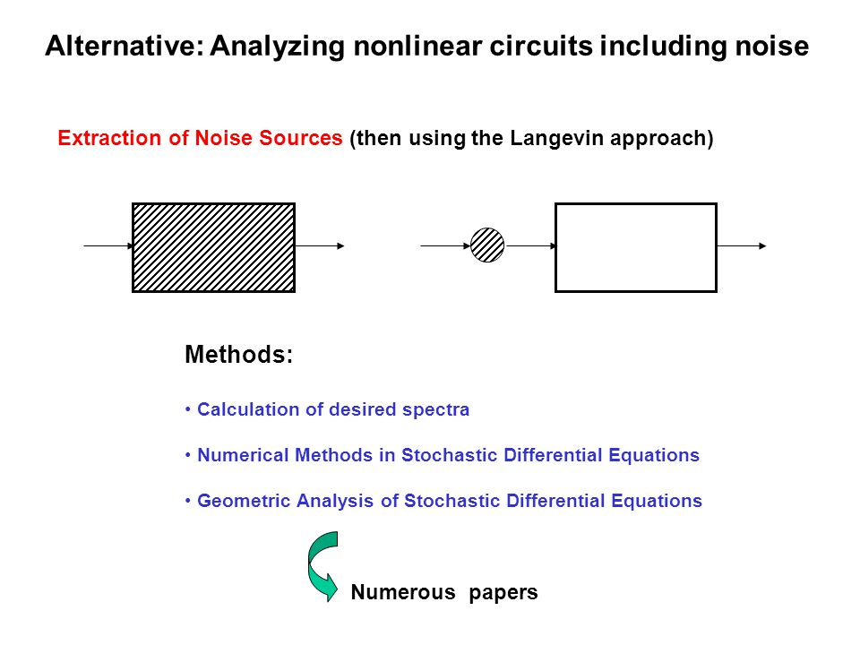 Alternative: Analyzing nonlinear circuits including noise