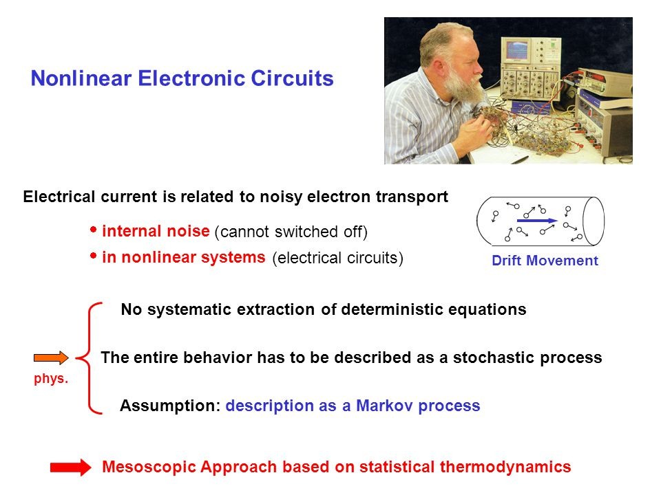 Nonlinear Electronic Circuits