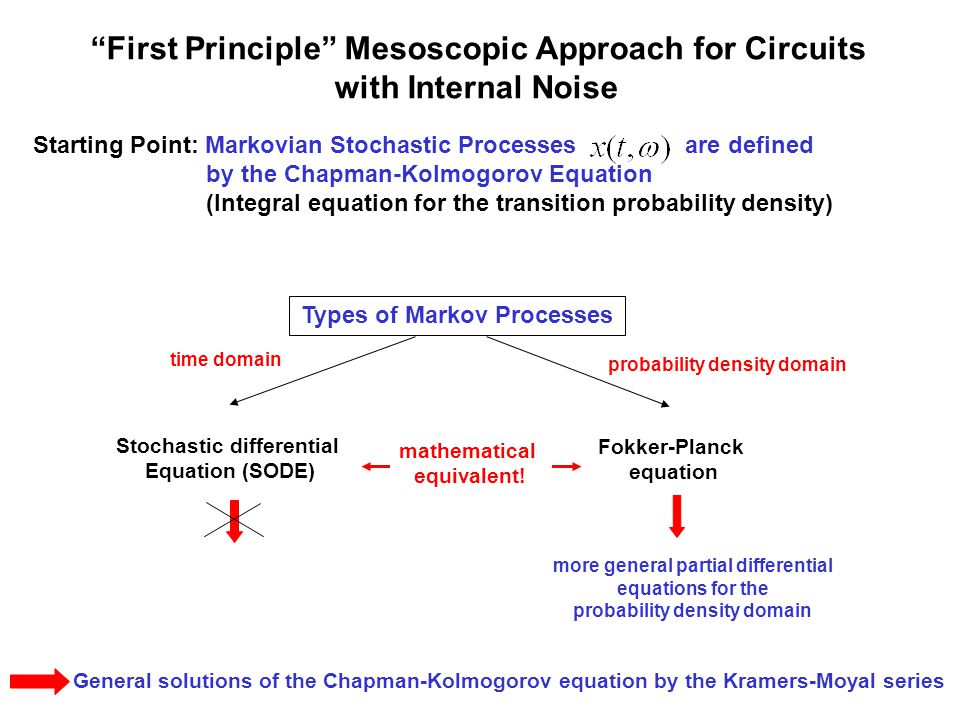 First Principle Mesoscopic Approach for Circuits