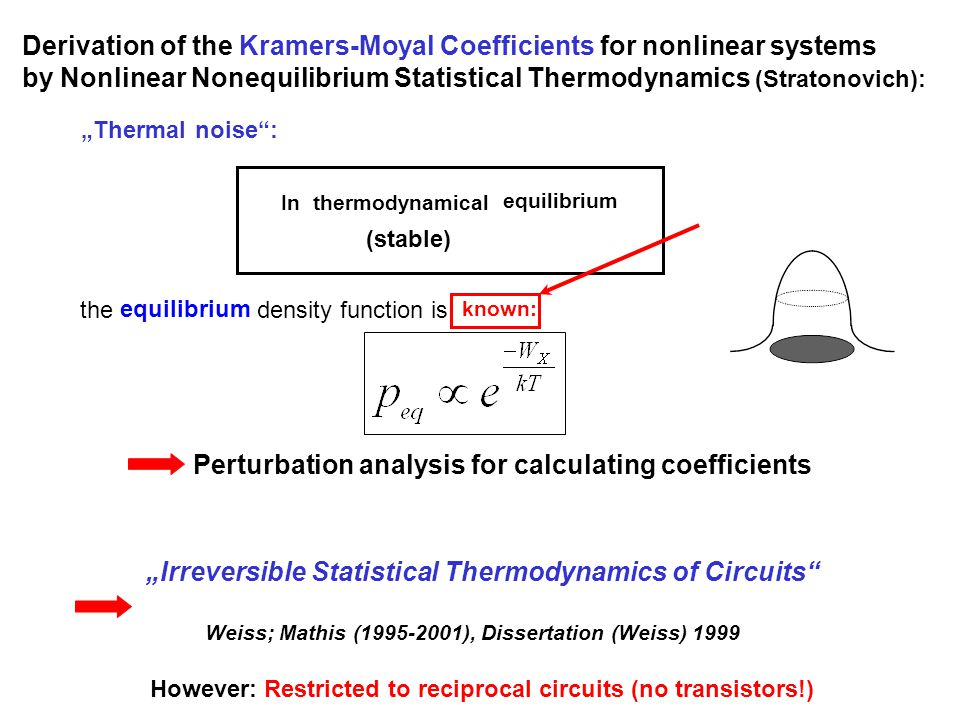 Perturbation analysis for calculating coefficients