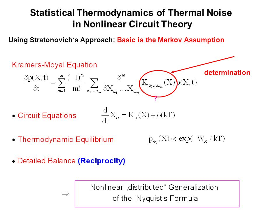 Statistical Thermodynamics of Thermal Noise