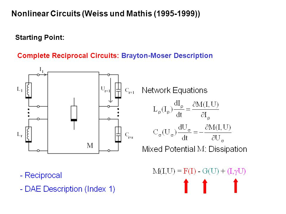 Nonlinear Circuits (Weiss und Mathis (1995-1999))