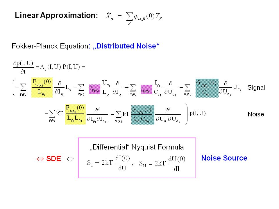 Linear Approximation: