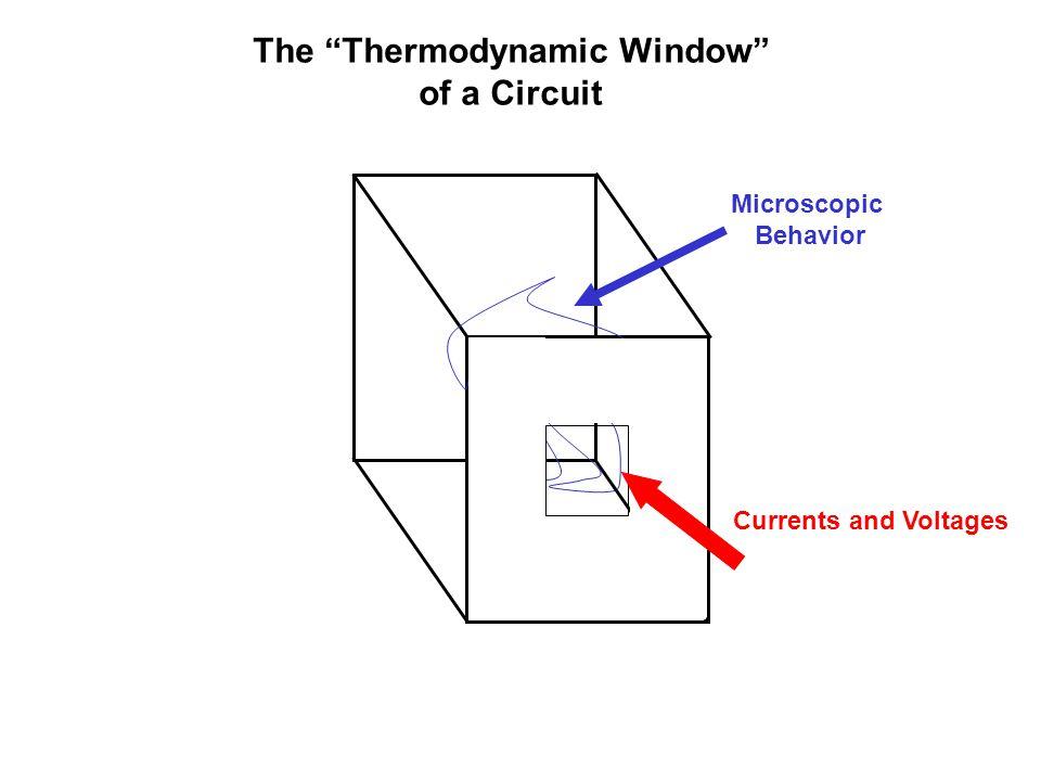 The Thermodynamic Window
