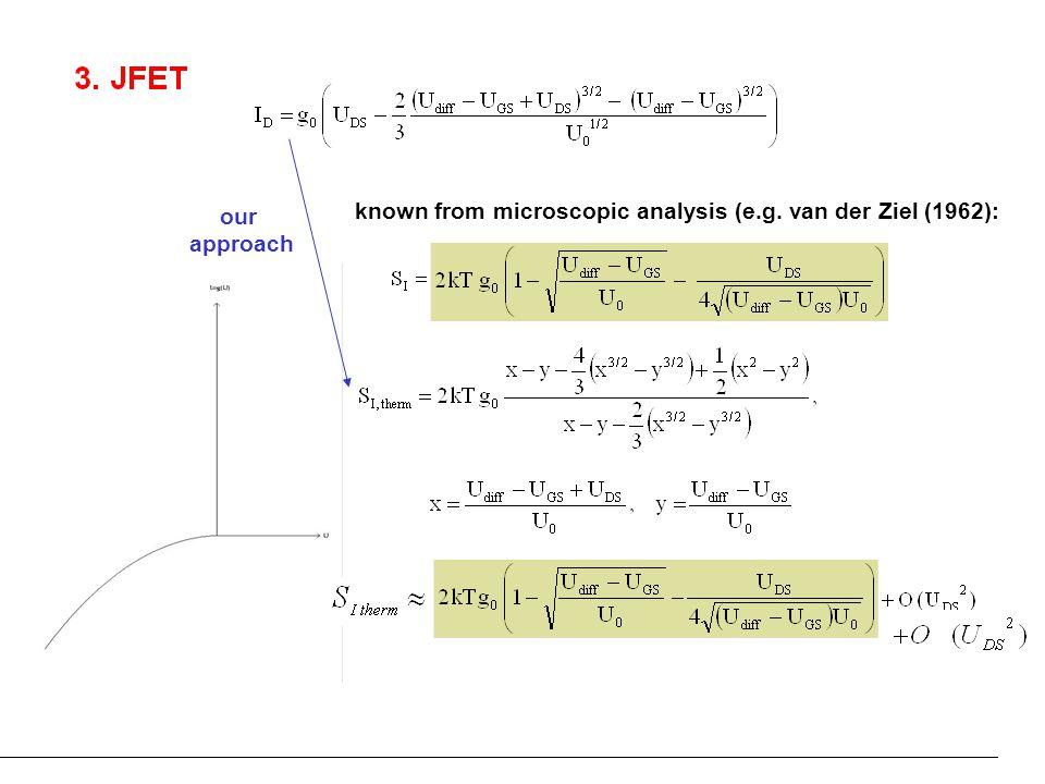 known from microscopic analysis (e.g. van der Ziel (1962):