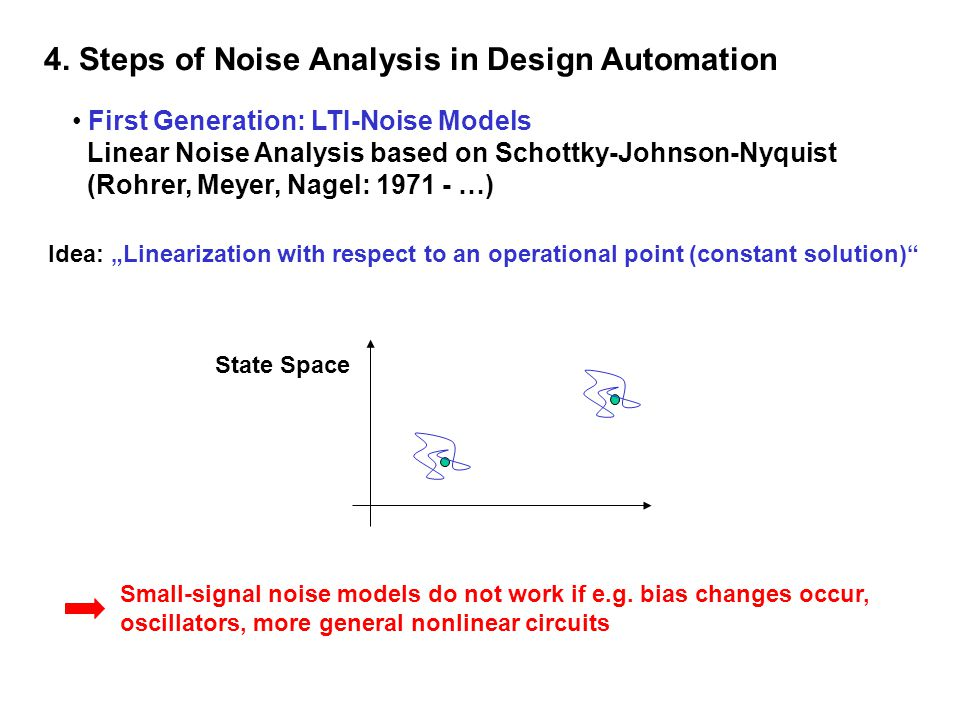 4. Steps of Noise Analysis in Design Automation