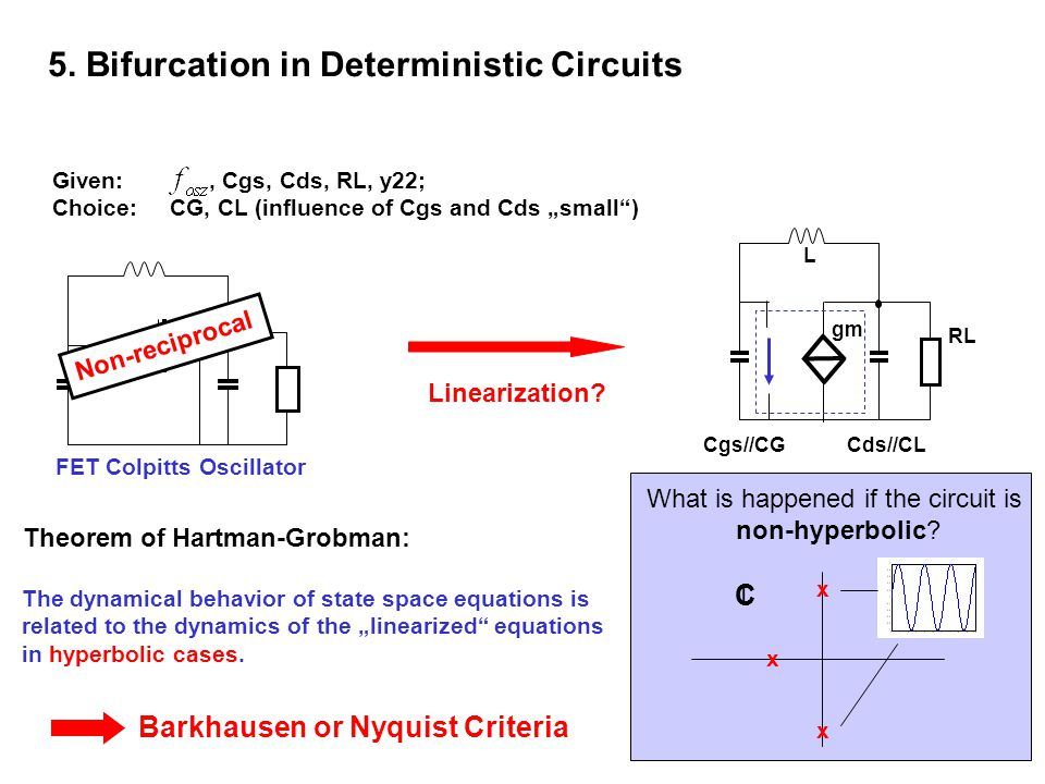 Barkhausen or Nyquist Criteria