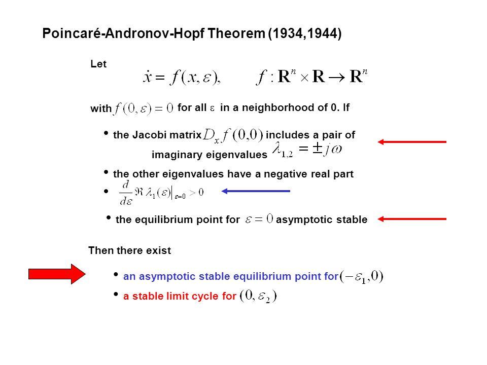 the Jacobi matrix includes a pair of imaginary eigenvalues
