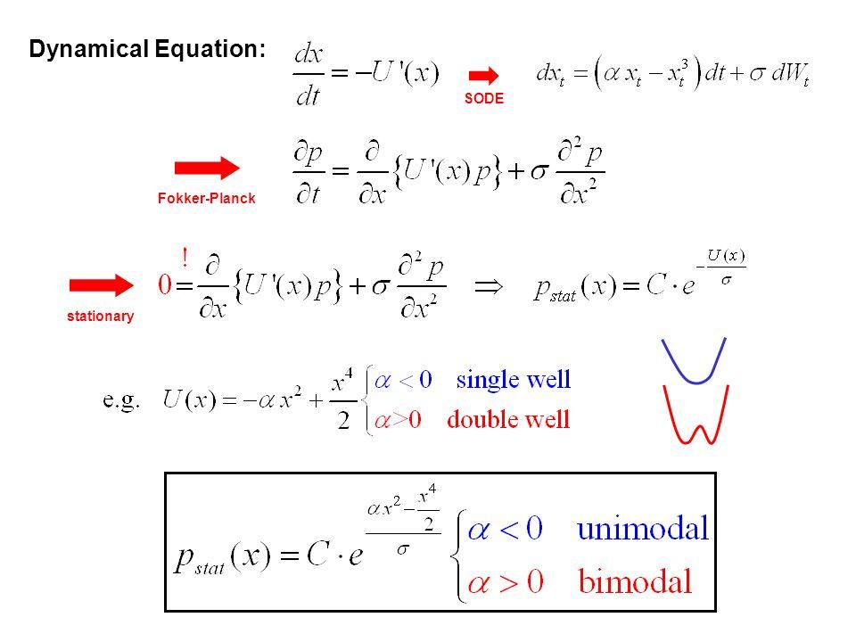 Dynamical Equation: SODE Fokker-Planck stationary