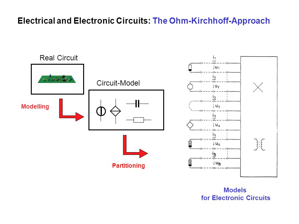 for Electronic Circuits