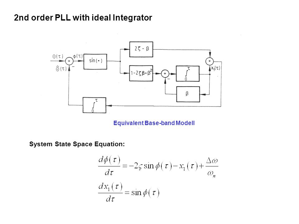 2nd order PLL with ideal Integrator