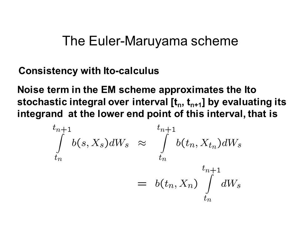 The Euler-Maruyama scheme