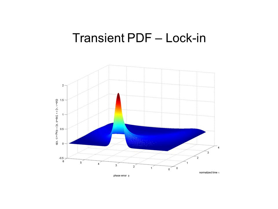 Transient PDF – Lock-in