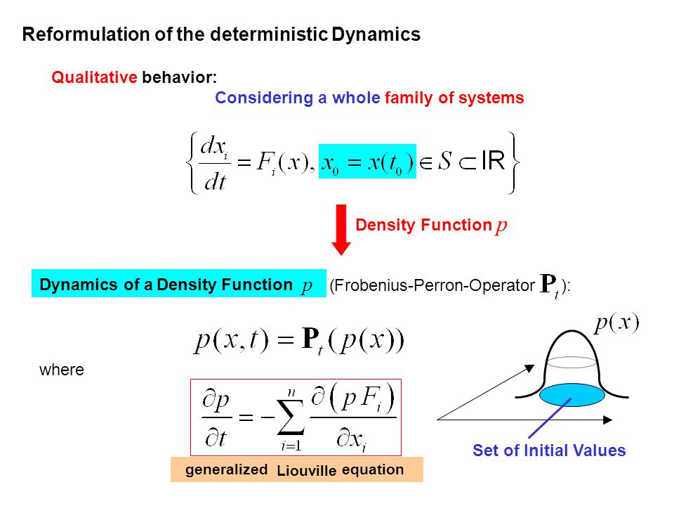 p Reformulation of the deterministic Dynamics Qualitative behavior: