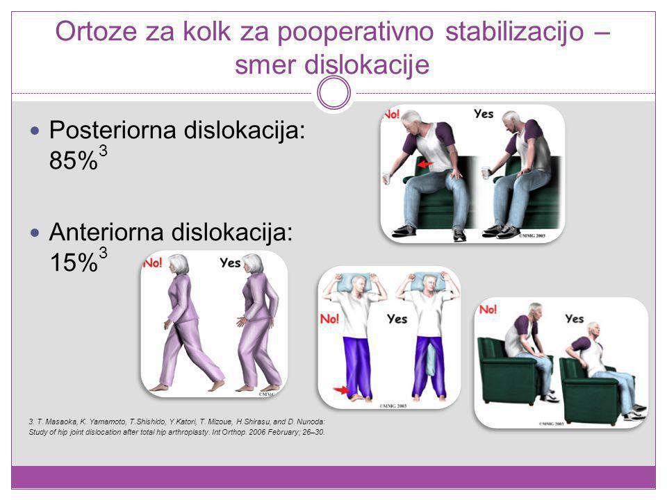 Ortoze za kolk za pooperativno stabilizacijo – smer dislokacije