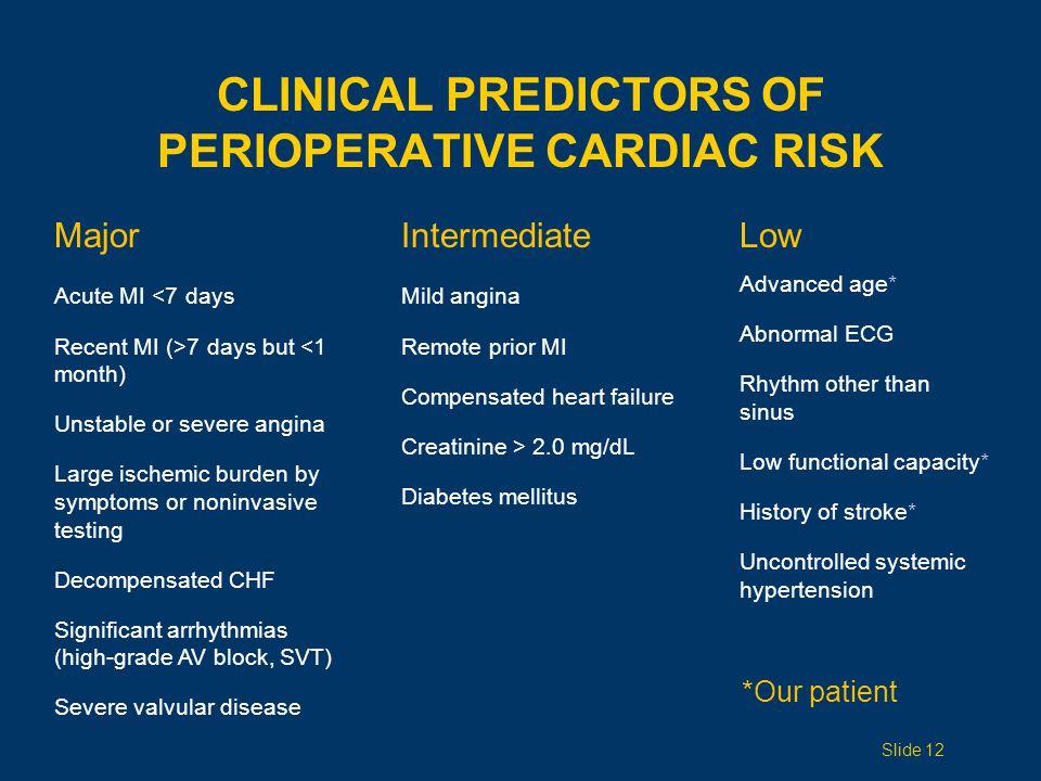 Clinical Predictors of Perioperative Cardiac Risk