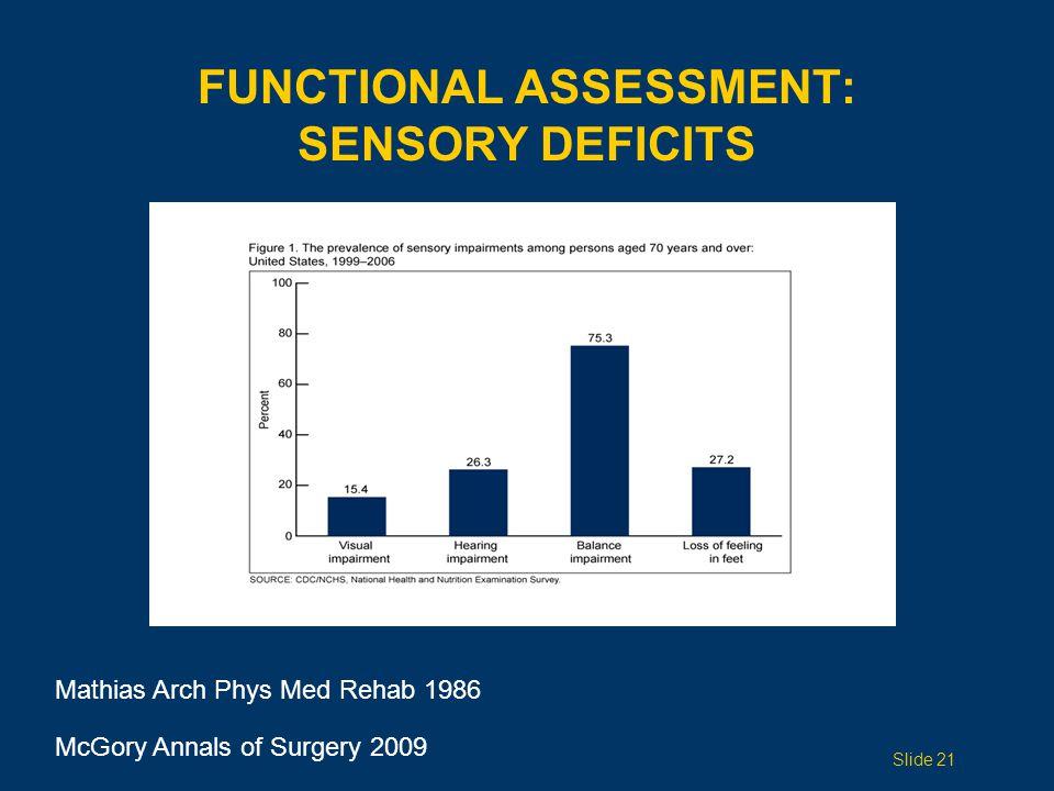 Functional assessment: SENSORY DEFICITS