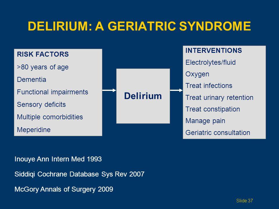 Delirium: a Geriatric syndrome